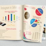 Instagram Broschüre – gestaltet für Digital Affairs